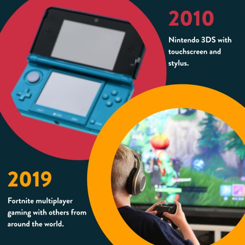 video games screen time blog technology decade