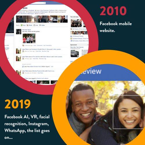 facebook screen time blog technology decade