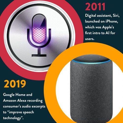 smart speaker screen time blog technology decade