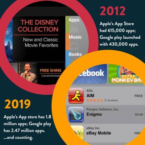 app store screen time blog technology decade
